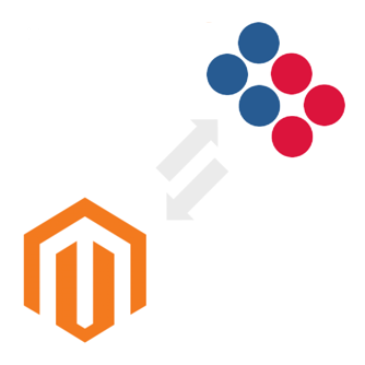 Company Dynamics Magento Integration